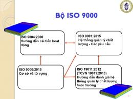 Bộ ISO 9000