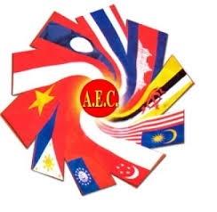 Thử nghiệm Việt Nam hội nhập – Thách thức và cơ hội